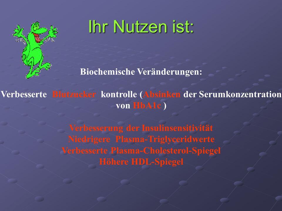 Biochemische Veränderungen: Verbesserte Blutzucker kontrolle (Absinken der Serumkonzentration von HbA1c ) Verbesserung der Insulinsensitivität Niedrig