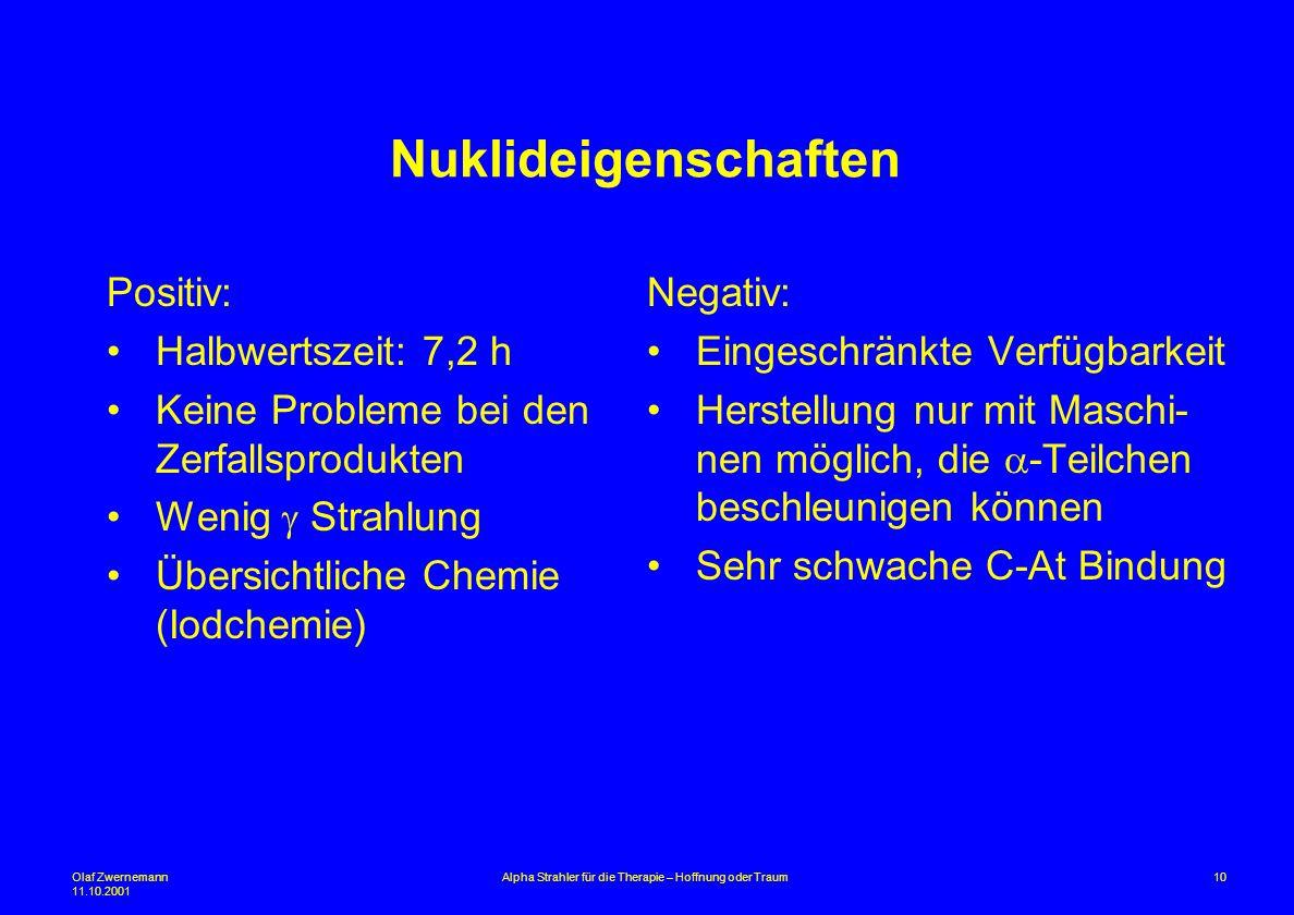 Olaf Zwernemann 11.10.2001 10Alpha Strahler für die Therapie – Hoffnung oder Traum Nuklideigenschaften Positiv: Halbwertszeit: 7,2 h Keine Probleme be