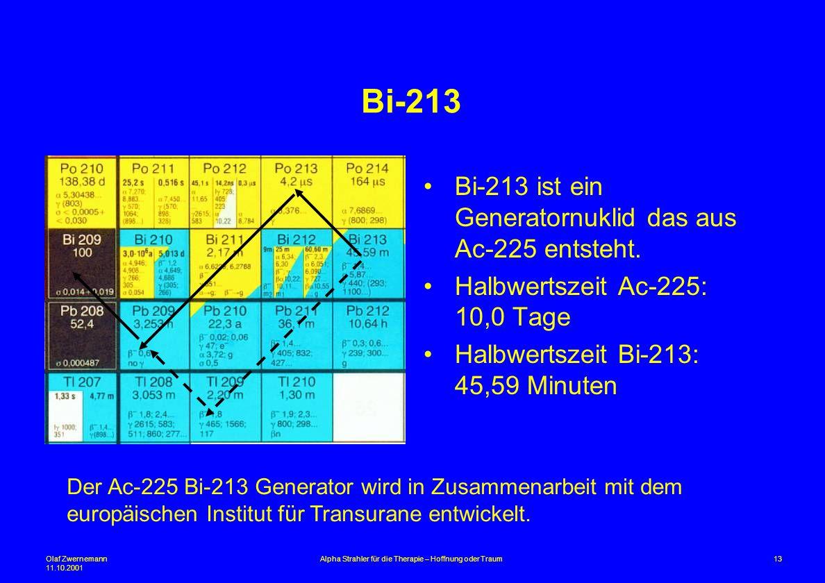 Olaf Zwernemann 11.10.2001 13Alpha Strahler für die Therapie – Hoffnung oder Traum Bi-213 Bi-213 ist ein Generatornuklid das aus Ac-225 entsteht. Halb