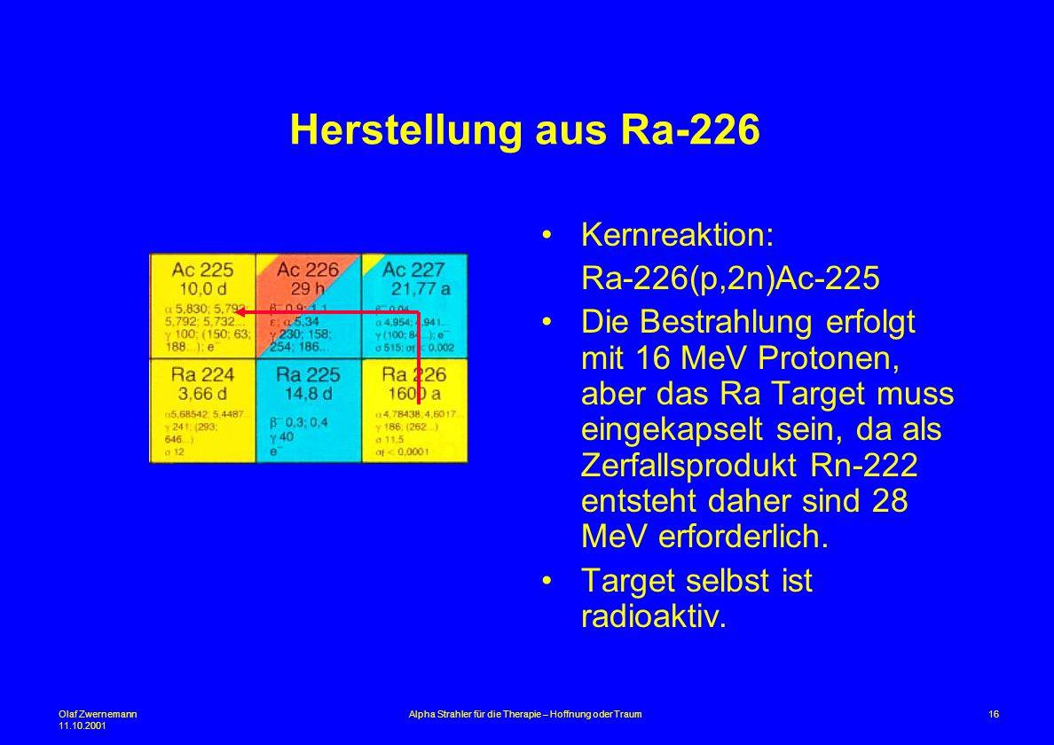 Olaf Zwernemann 11.10.2001 16Alpha Strahler für die Therapie – Hoffnung oder Traum Herstellung aus Ra-226 Kernreaktion: Ra-226(p,2n)Ac-225 Die Bestrah