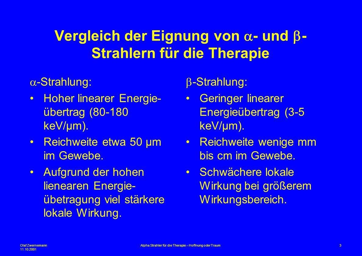 Olaf Zwernemann 11.10.2001 3Alpha Strahler für die Therapie – Hoffnung oder Traum Vergleich der Eignung von - und - Strahlern für die Therapie -Strahl