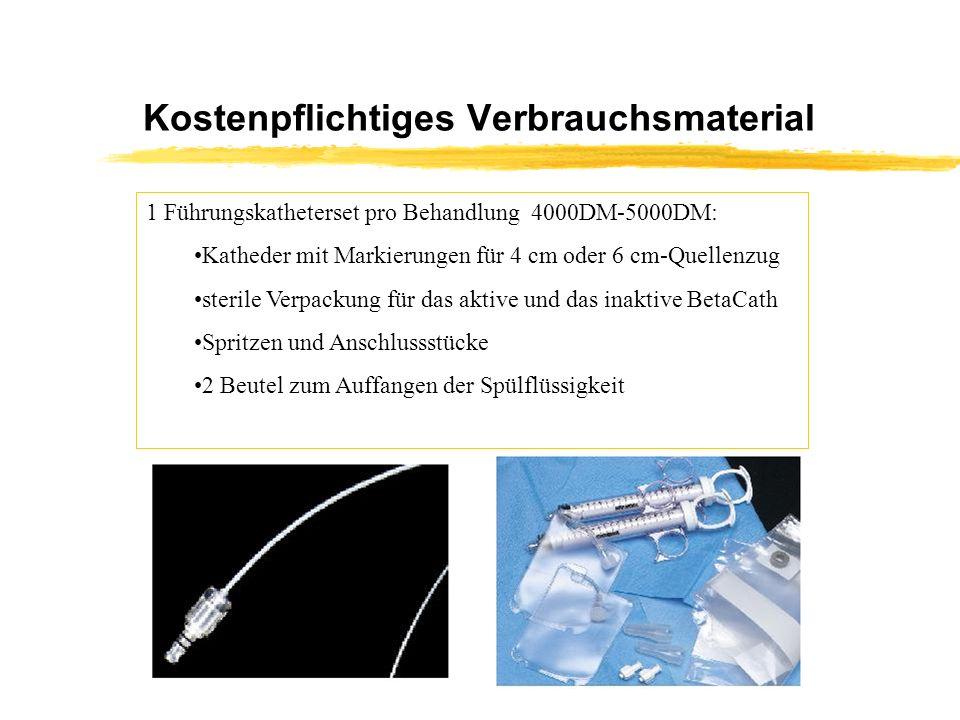 PTW-Optidos Szintillationsdosimeter PTW- Plexiglasphantom mit Distanzhülsen AEA-Set zur Filmdosimetrie (Phantom, GafChromic- Filme, Rücksendeunterlagen) Bei Geräte- oder Quellentausch von Novoste kostenfrei zur Verfügung gestellte Ausstattung
