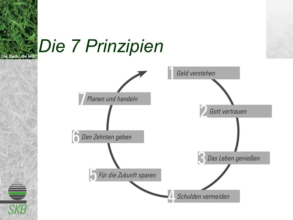Die Bank, die hilft Die 7 Prinzipien