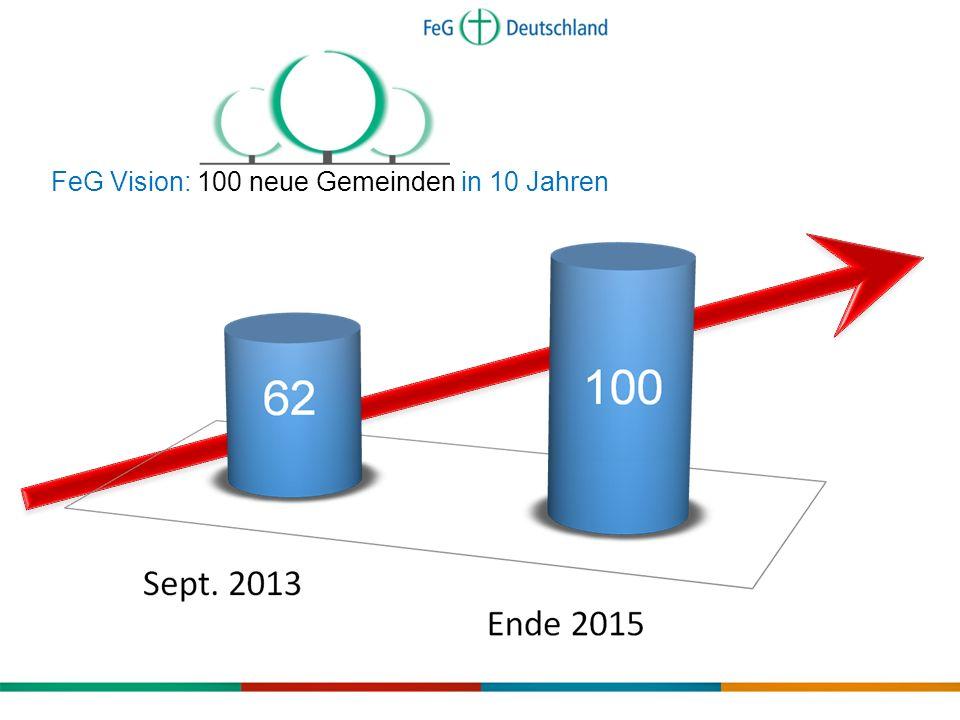 FeG Vision: 100 neue Gemeinden in 10 Jahren