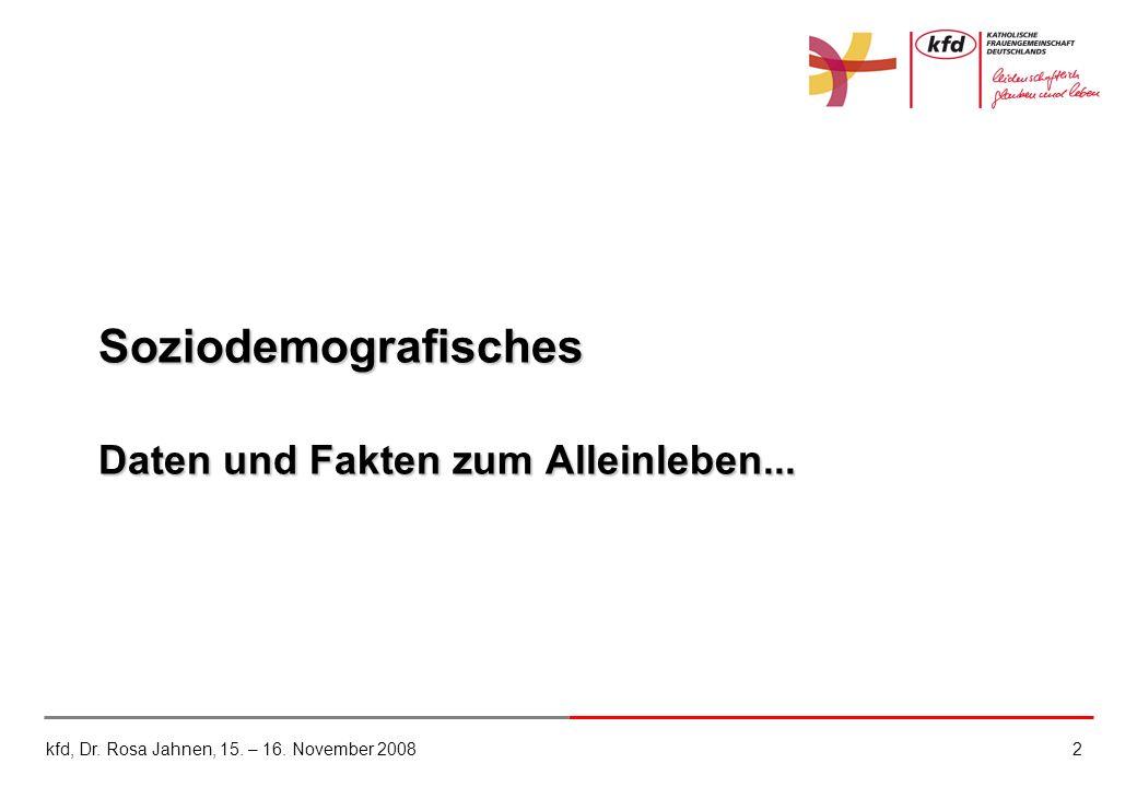 kfd, Dr. Rosa Jahnen, 15. – 16. November 20082 Soziodemografisches Daten und Fakten zum Alleinleben... Soziodemografisches Daten und Fakten zum Allein