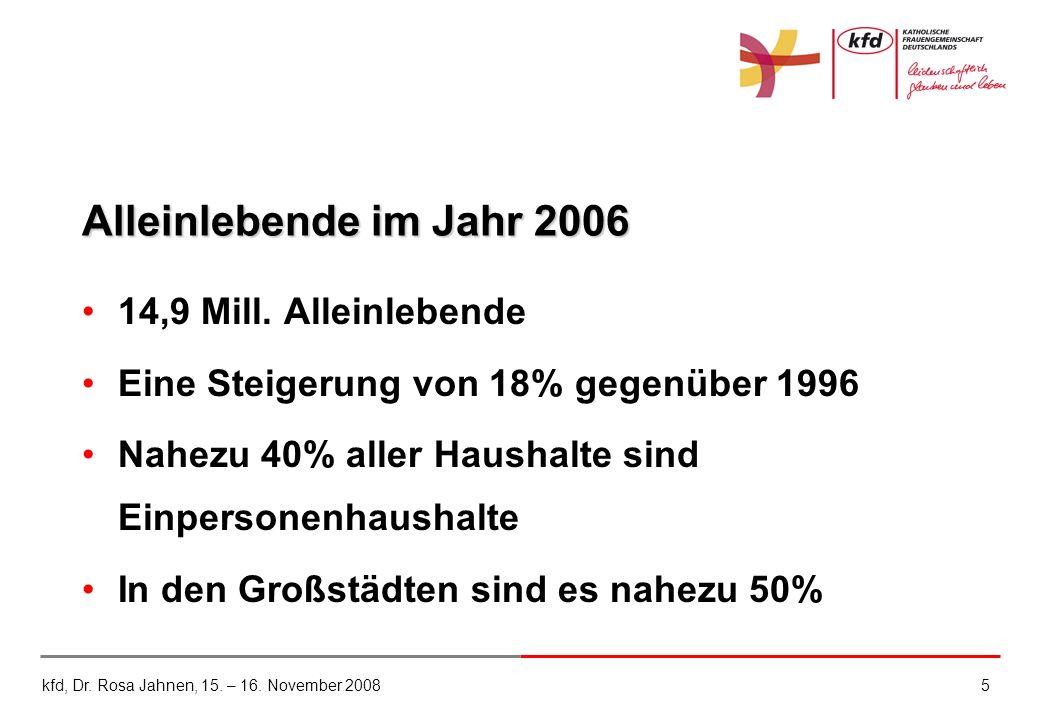 kfd, Dr. Rosa Jahnen, 15. – 16. November 20085 Alleinlebende im Jahr 2006 14,9 Mill. Alleinlebende Eine Steigerung von 18% gegenüber 1996 Nahezu 40% a