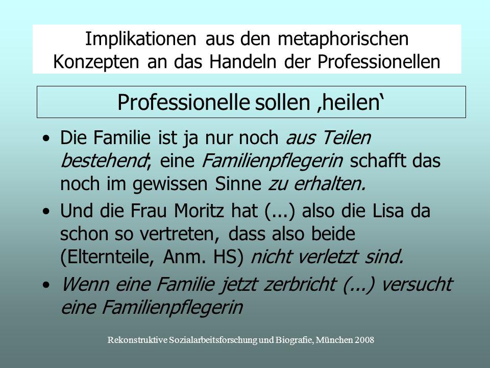 Rekonstruktive Sozialarbeitsforschung und Biografie, München 2008 Implikationen aus den metaphorischen Konzepten an das Handeln der Professionellen Die Familie ist ja nur noch aus Teilen bestehend; eine Familienpflegerin schafft das noch im gewissen Sinne zu erhalten.