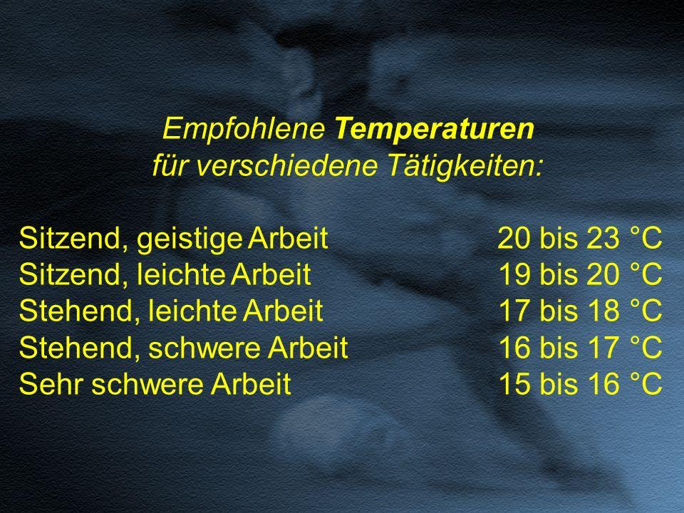 Empfohlene Temperaturen für verschiedene Tätigkeiten: Sitzend, geistige Arbeit20 bis 23 °C Sitzend, leichte Arbeit19 bis 20 °C Stehend, leichte Arbeit