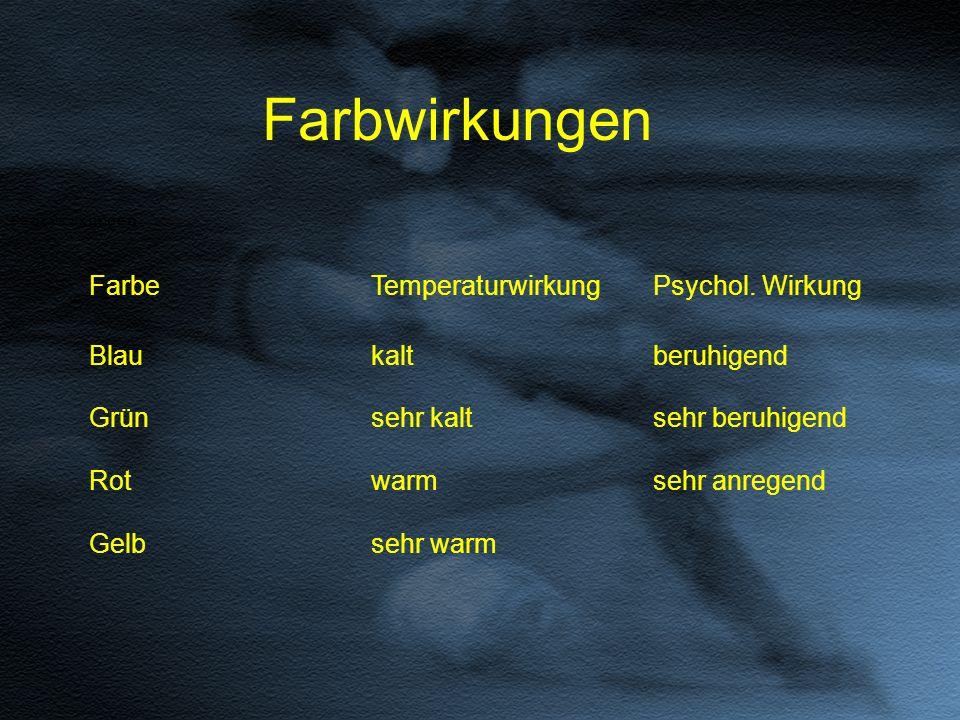 Farbwirkungen FarbeTemperaturwirkungPsychol. Wirkung Blaukaltberuhigend Grünsehr kaltsehr beruhigend Rotwarmsehr anregend Gelbsehr warm