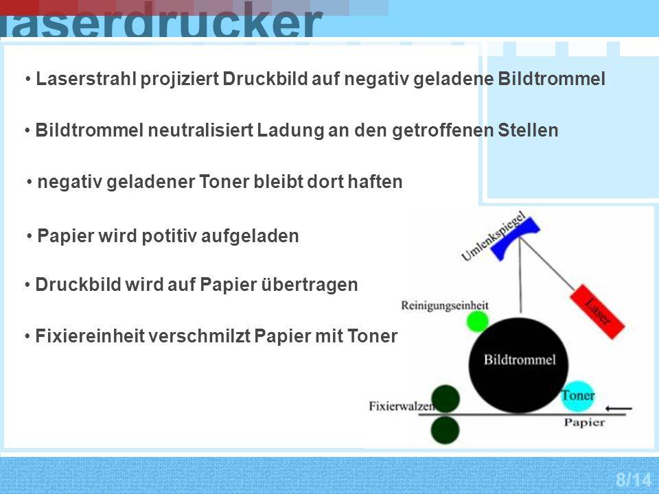 druckertypen. bilderrätsel 4 1 2 +´Prin ter [engl.] +´Prin ter [engl.] - 100cm 9/14
