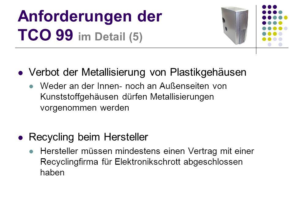 Anforderungen der TCO 99 im Detail (5) Verbot der Metallisierung von Plastikgehäusen Weder an der Innen- noch an Außenseiten von Kunststoffgehäusen dü