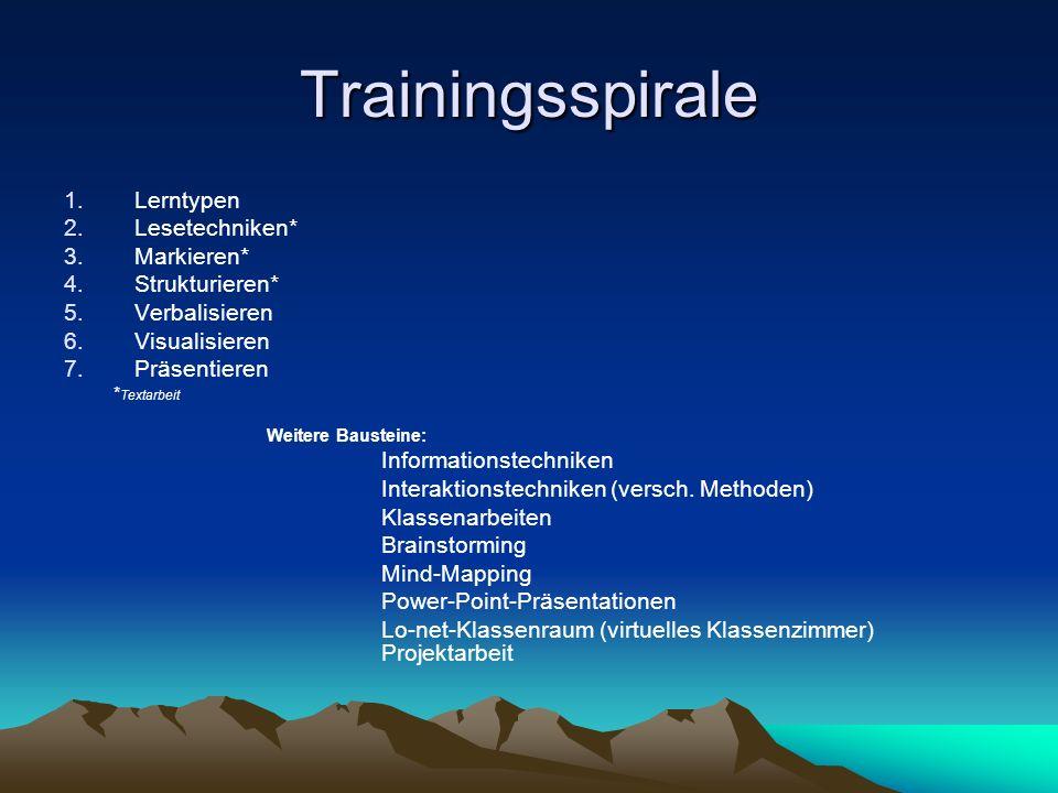 Trainingsspirale 1.Lerntypen 2.Lesetechniken* 3.Markieren* 4.Strukturieren* 5.Verbalisieren 6.Visualisieren 7.Präsentieren * Textarbeit Weitere Bauste