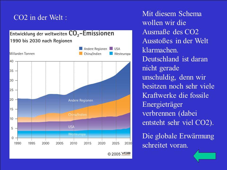 CO2 in der Welt : Mit diesem Schema wollen wir die Ausmaße des CO2 Ausstoßes in der Welt klarmachen. Deutschland ist daran nicht gerade unschuldig, de