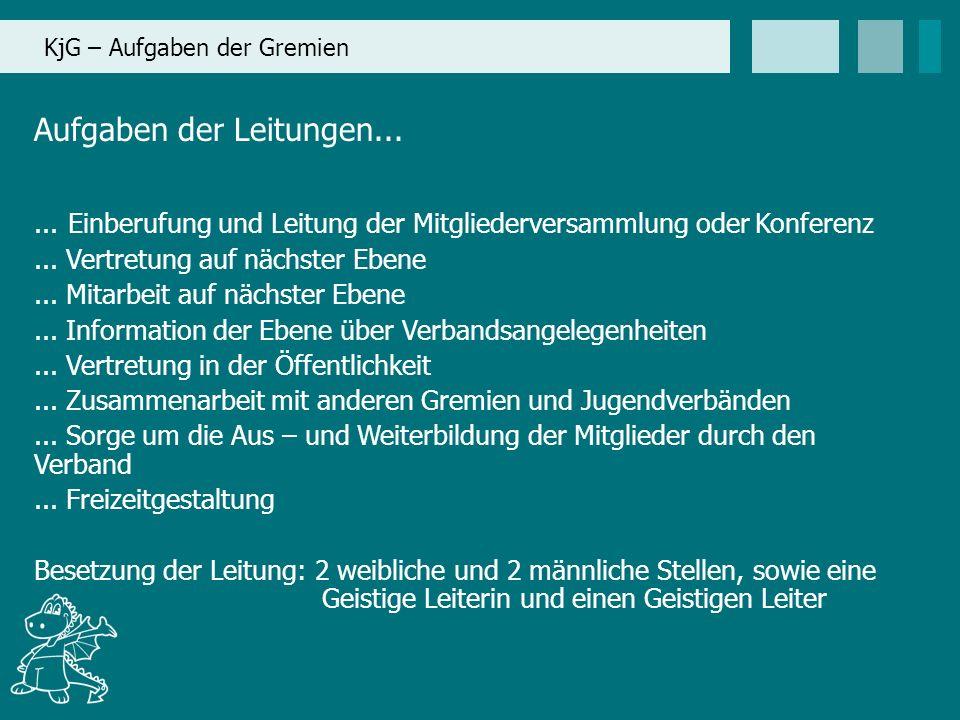 KjG – Dekanatsebene......in Böblingen...... hält Dekanatskonferenzen...