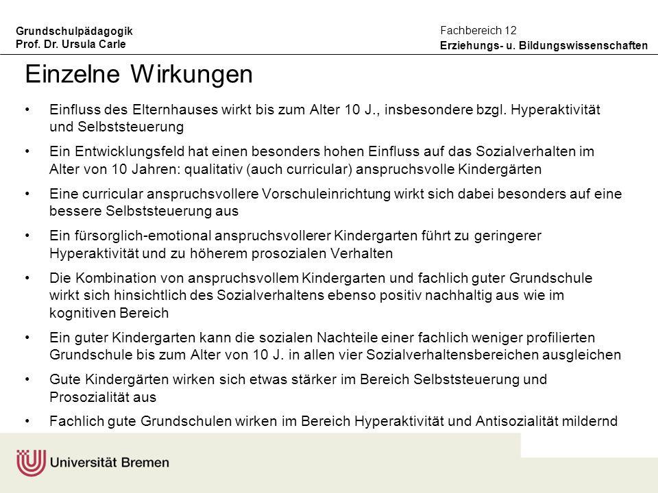 Grundschulpädagogik Prof. Dr. Ursula Carle Erziehungs- u. Bildungswissenschaften Fachbereich 12 Einzelne Wirkungen Einfluss des Elternhauses wirkt bis