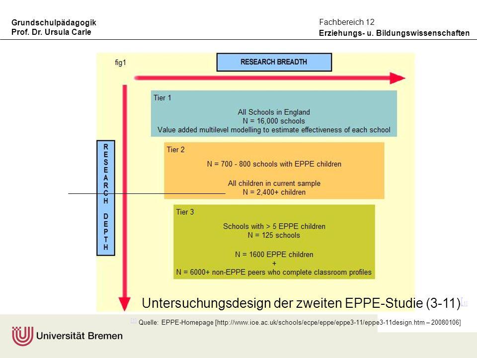 Grundschulpädagogik Prof. Dr. Ursula Carle Erziehungs- u. Bildungswissenschaften Fachbereich 12 Untersuchungsdesign der zweiten EPPE-Studie (3-11) [ 1