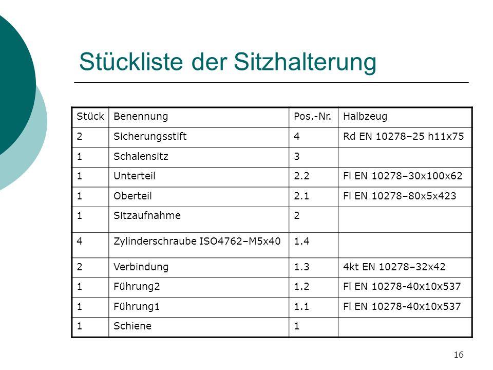 16 Stückliste der Sitzhalterung StückBenennungPos.-Nr.Halbzeug 2Sicherungsstift4Rd EN 10278–25 h11x75 1Schalensitz3 1Unterteil2.2Fl EN 10278–30x100x62 1Oberteil2.1Fl EN 10278–80x5x423 1Sitzaufnahme2 4Zylinderschraube ISO4762–M5x401.4 2Verbindung1.34kt EN 10278–32x42 1Führung21.2Fl EN 10278-40x10x537 1Führung11.1Fl EN 10278-40x10x537 1Schiene1