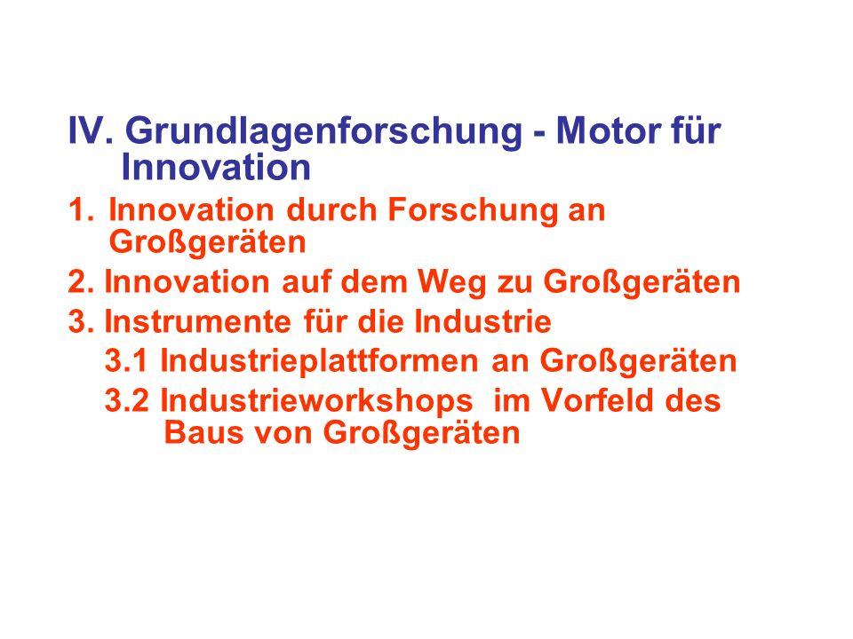 IV. Grundlagenforschung - Motor für Innovation 1. Innovation durch Forschung an Großgeräten 2. Innovation auf dem Weg zu Großgeräten 3. Instrumente fü