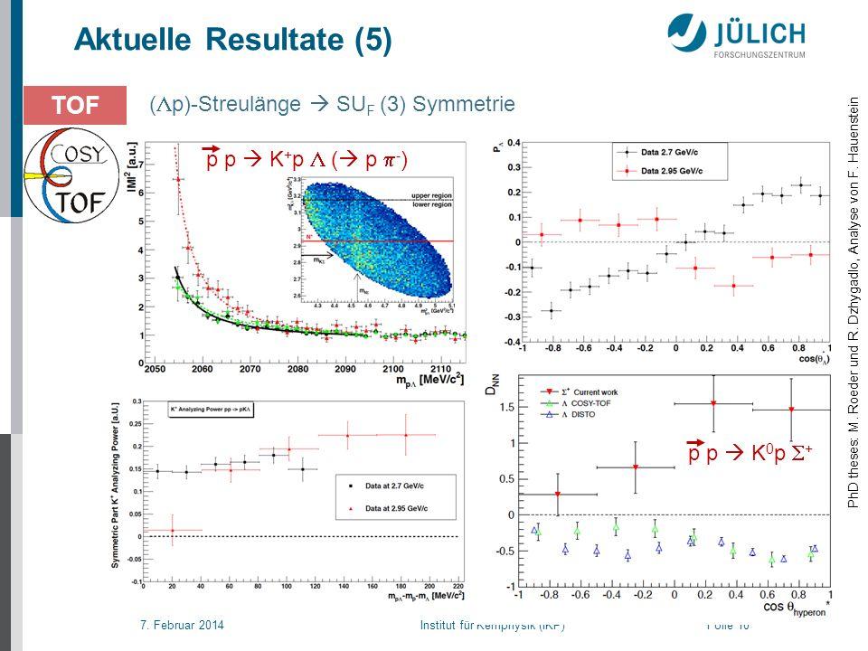 7. Februar 2014 Institut für Kernphysik (IKP) Folie 10 Aktuelle Resultate (5) TOF ( p)-Streulänge SU F (3) Symmetrie p p K + p ( p - ) p p K 0 p + PhD
