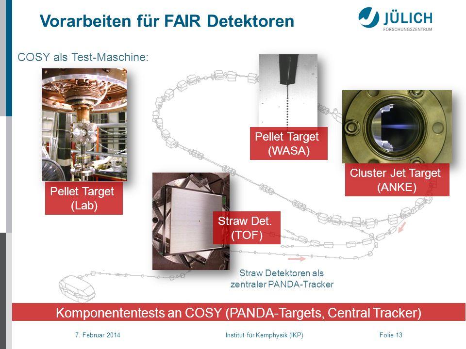 7. Februar 2014 Institut für Kernphysik (IKP) Folie 13 Vorarbeiten für FAIR Detektoren Komponententests an COSY (PANDA-Targets, Central Tracker) COSY