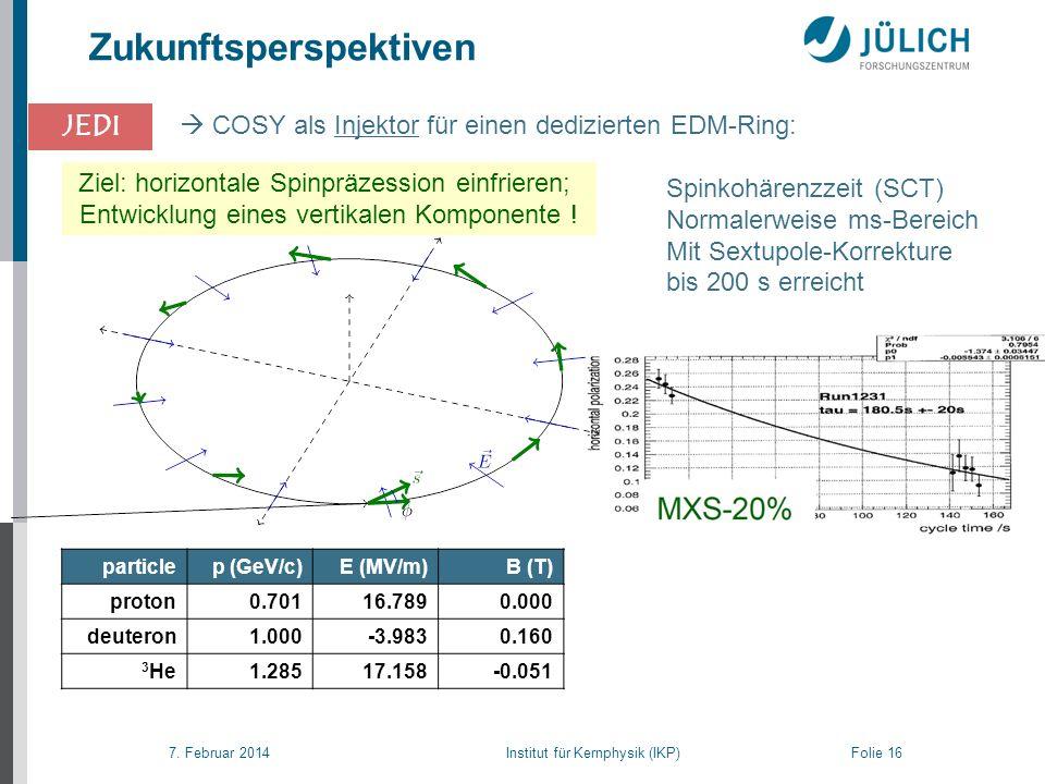 7. Februar 2014 Institut für Kernphysik (IKP) Folie 16 Zukunftsperspektiven COSY als Injektor für einen dedizierten EDM-Ring: Spinkohärenzzeit (SCT) N