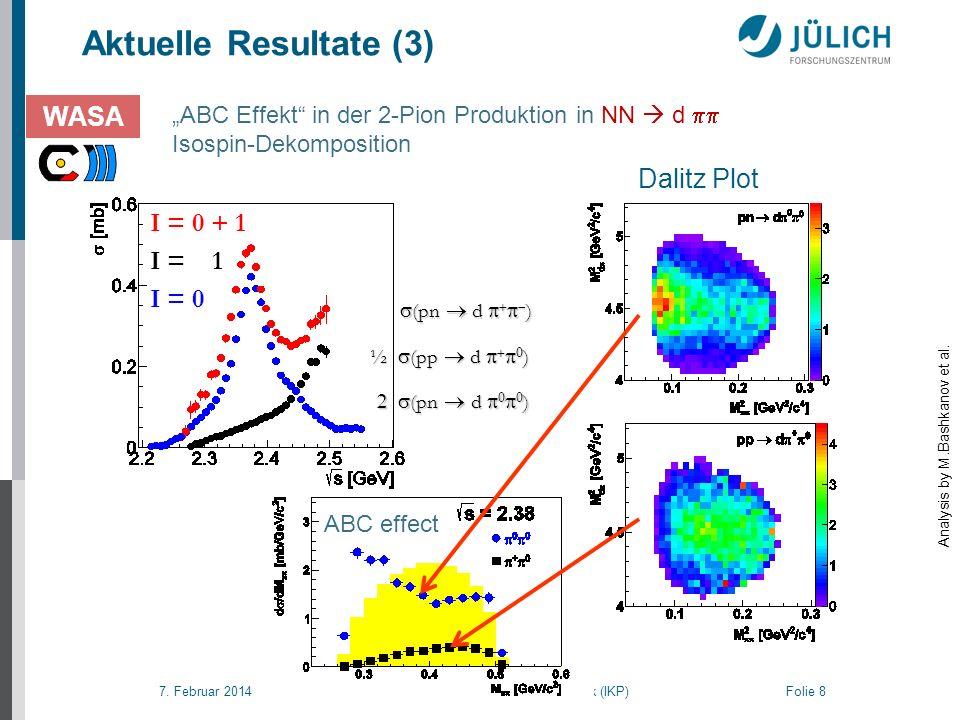 7. Februar 2014 Institut für Kernphysik (IKP) Folie 8 (pn d ) (pn d ) ½ (pp d ) (pn d ) (pn d ) Aktuelle Resultate (3) ABC Effekt in der 2-Pion Produk