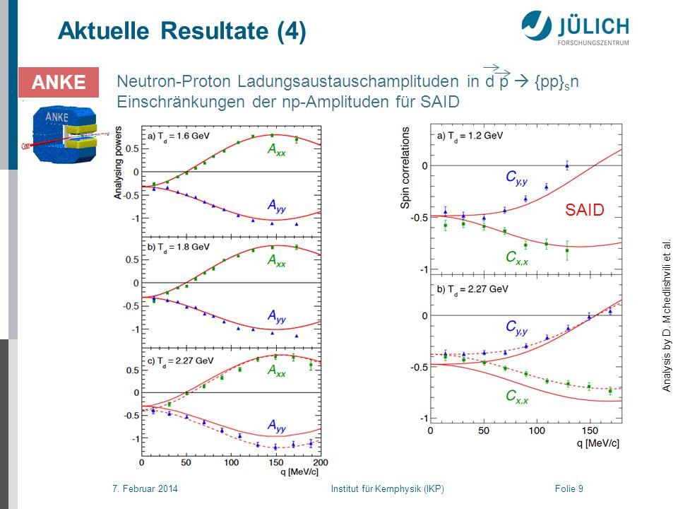 7. Februar 2014 Institut für Kernphysik (IKP) Folie 9 Aktuelle Resultate (4) ANKE Neutron-Proton Ladungsaustauschamplituden in d p {pp} s n Einschränk