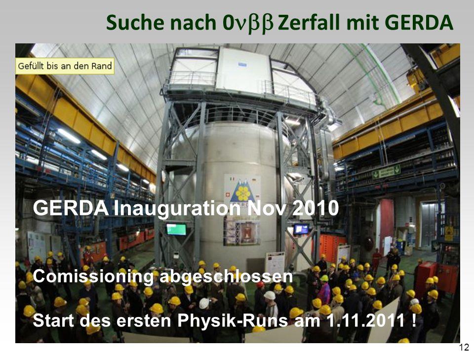 Last commissioning runs: First 2νββ spectrum 15kg enriched Ge running since 1.Nov S/B~10/1 Precursor Heidelberg-Moscow experiment H.V.