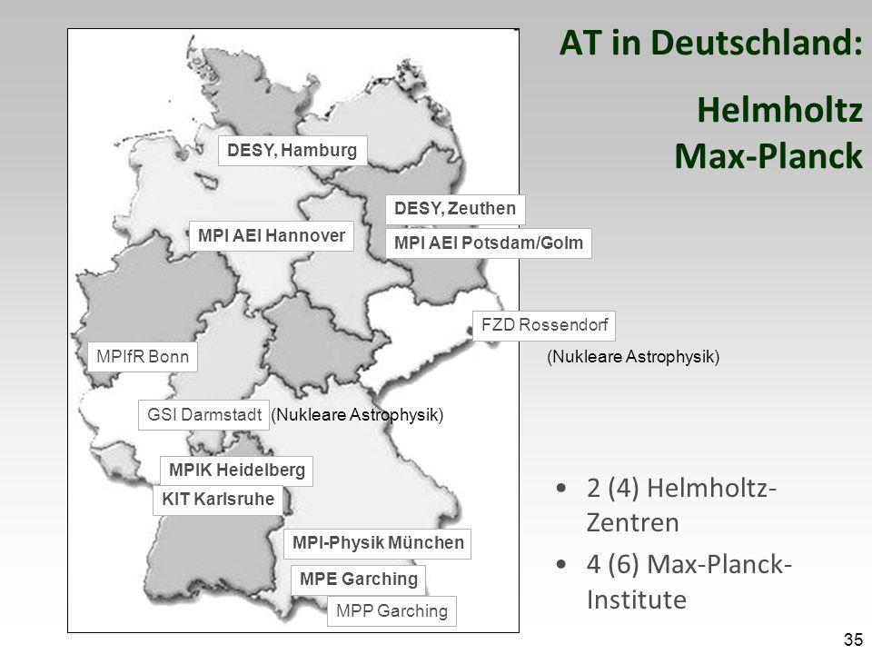 36 AT in Deutschland: SFBs & TR SFB Teilchen Strings und frühes Universum TR Gravitationswellen TR Neutrinos and Beyond TR Dark Universe