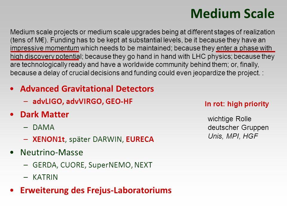 Large Scale, mid of the decade CTA KM3NeT Auger LAGUNA Verknüpfung mit CERN-Strategie.