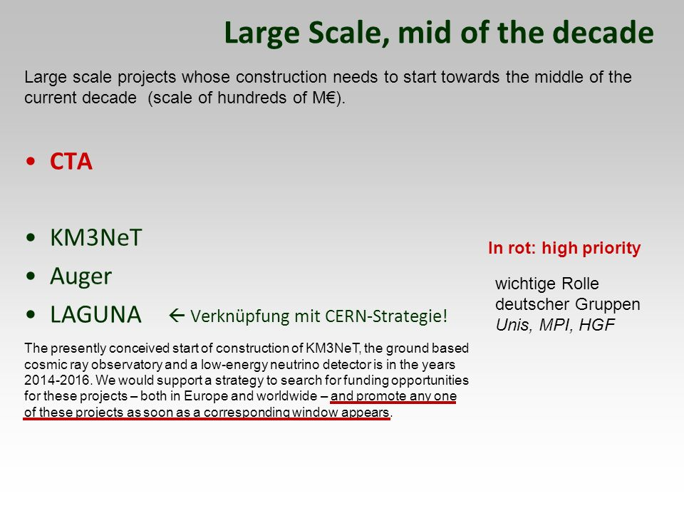 Large Scale, mid of the decade CTA KM3NeT Auger LAGUNA Verknüpfung mit CERN-Strategie! Large scale projects whose construction needs to start towards