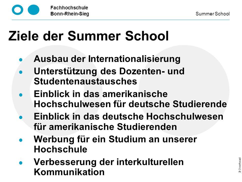 Fachhochschule Bonn-Rhein-Sieg Summer School 3 Overhead Information über die Partnerhochschule Coastal Carolina University, South Carolina, Küstenlage 5,000 Studierende Kooperation mit der E.