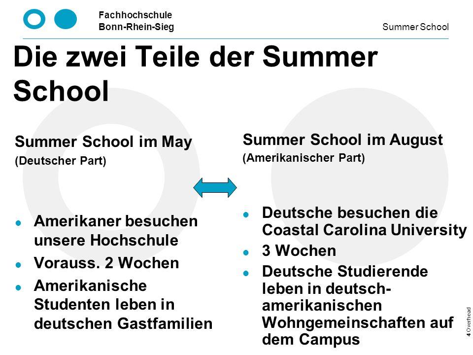 Fachhochschule Bonn-Rhein-Sieg Summer School 4 Overhead Die zwei Teile der Summer School Summer School im May (Deutscher Part) Amerikaner besuchen unsere Hochschule Vorauss.