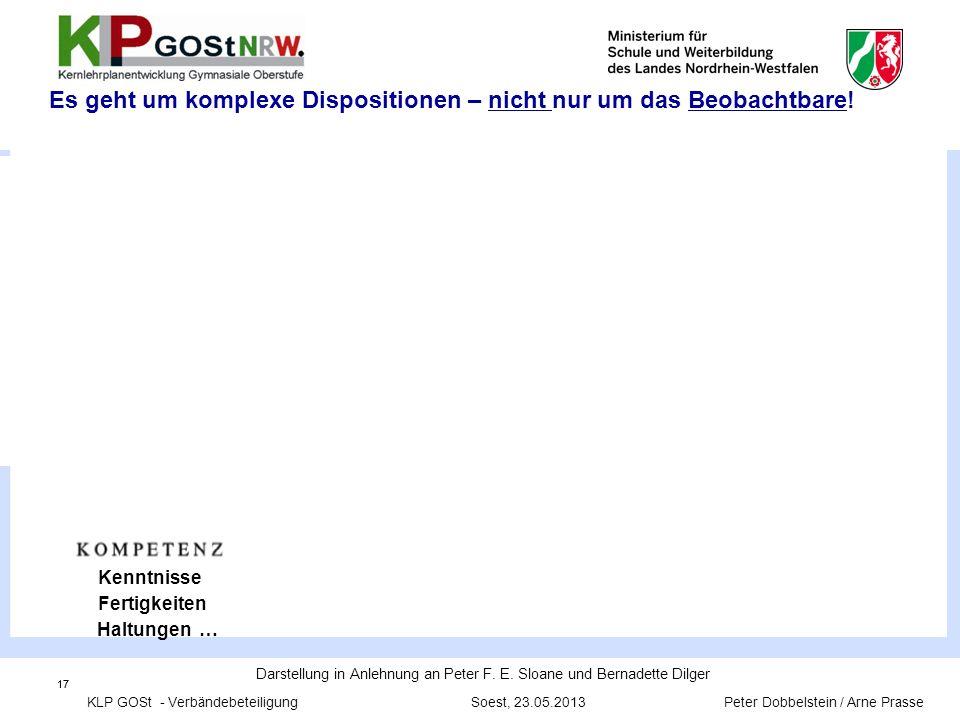 Soest, 15.02.2013 – KMK-Veranstaltung: Implementation der Bildungsstandards 17 Kompetenzerwartungen Kenntnisse Fertigkeiten Haltungen … Es geht um kom