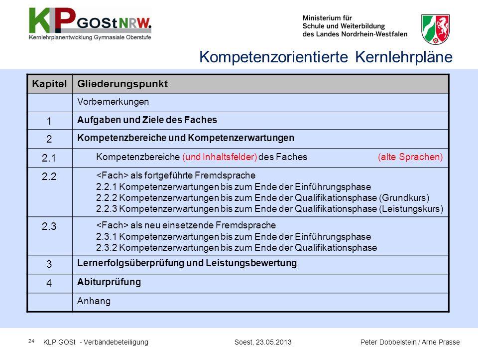 24 KapitelGliederungspunkt Vorbemerkungen 1 Aufgaben und Ziele des Faches 2 Kompetenzbereiche und Kompetenzerwartungen 2.1 Kompetenzbereiche (und Inha