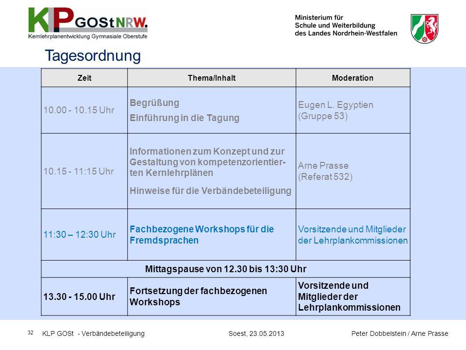 32 ZeitThema/InhaltModeration 10.00 - 10.15 Uhr Begrüßung Einführung in die Tagung Eugen L. Egyptien (Gruppe 53) 10.15 - 11:15 Uhr Informationen zum K