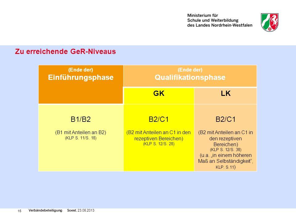 15 Zu erreichende GeR-Niveaus Verbändebeteiligung Soest, 23.05.2013 (Ende der) Einführungsphase (Ende der) Qualifikationsphase GKLK B1/B2 (B1 mit Ante