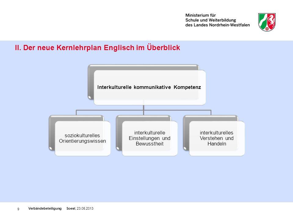 9 II. Der neue Kernlehrplan Englisch im Überblick Verbändebeteiligung Soest, 23.05.2013 Interkulturelle kommunikative Kompetenz soziokulturelles Orien