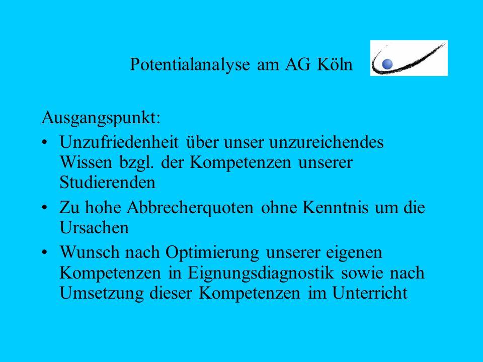 Potentialanalyse am AG Köln Ausgangspunkt: Unzufriedenheit über unser unzureichendes Wissen bzgl.