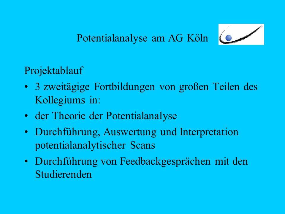 Potentialanalyse am AG Köln Projektablauf 3 zweitägige Fortbildungen von großen Teilen des Kollegiums in: der Theorie der Potentialanalyse Durchführung, Auswertung und Interpretation potentialanalytischer Scans Durchführung von Feedbackgesprächen mit den Studierenden