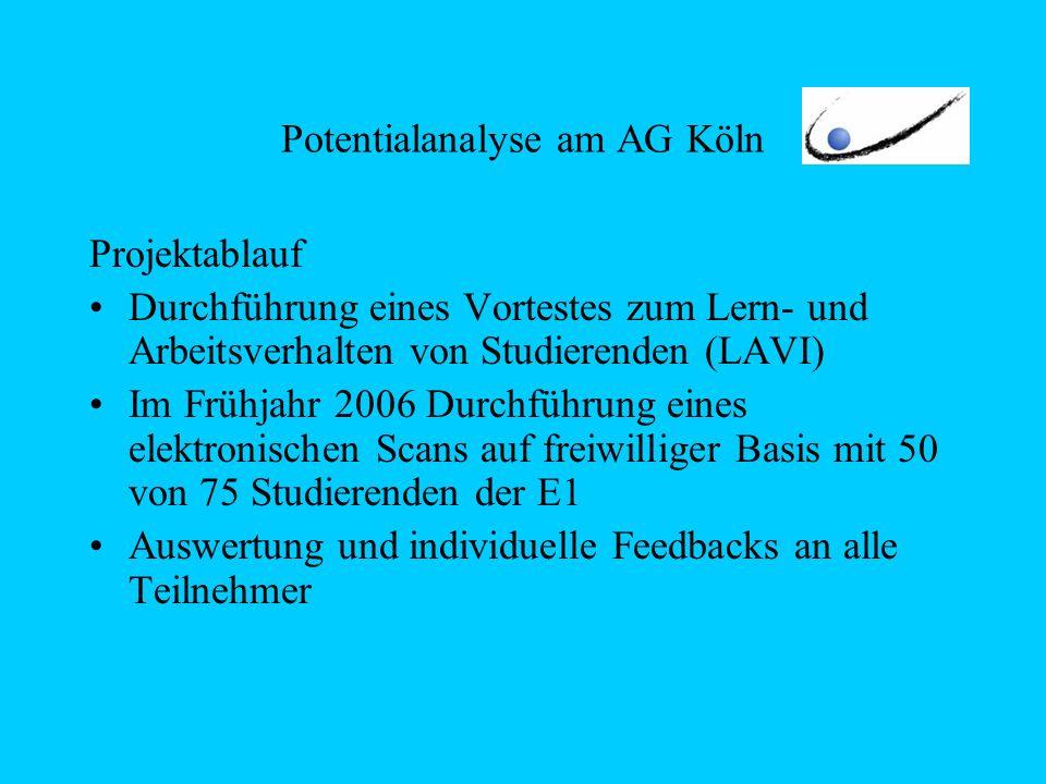 Potentialanalyse am AG Köln Projektablauf Durchführung eines Vortestes zum Lern- und Arbeitsverhalten von Studierenden (LAVI) Im Frühjahr 2006 Durchführung eines elektronischen Scans auf freiwilliger Basis mit 50 von 75 Studierenden der E1 Auswertung und individuelle Feedbacks an alle Teilnehmer