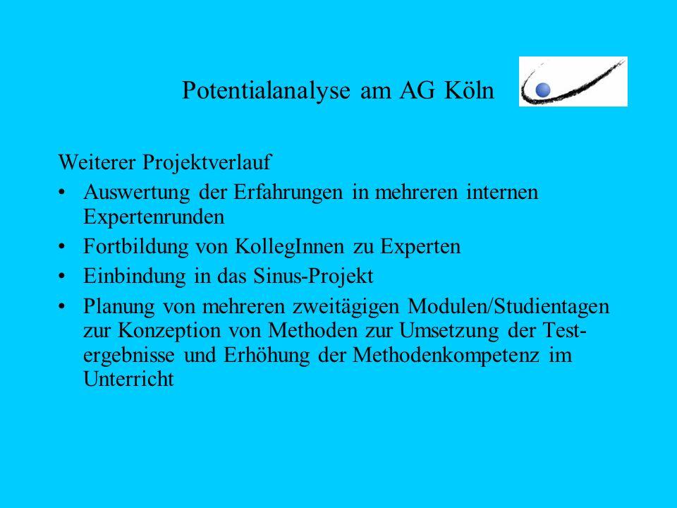 Potentialanalyse am AG Köln Weiterer Projektverlauf Auswertung der Erfahrungen in mehreren internen Expertenrunden Fortbildung von KollegInnen zu Experten Einbindung in das Sinus-Projekt Planung von mehreren zweitägigen Modulen/Studientagen zur Konzeption von Methoden zur Umsetzung der Test- ergebnisse und Erhöhung der Methodenkompetenz im Unterricht