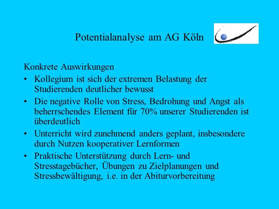 Potentialanalyse am AG Köln Konkrete Auswirkungen Kollegium ist sich der extremen Belastung der Studierenden deutlicher bewusst Die negative Rolle von