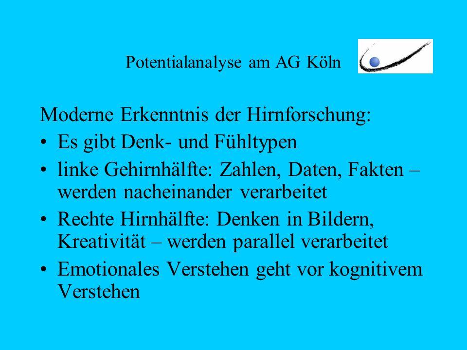 Potentialanalyse am AG Köln Moderne Erkenntnis der Hirnforschung: Es gibt Denk- und Fühltypen linke Gehirnhälfte: Zahlen, Daten, Fakten – werden nacheinander verarbeitet Rechte Hirnhälfte: Denken in Bildern, Kreativität – werden parallel verarbeitet Emotionales Verstehen geht vor kognitivem Verstehen
