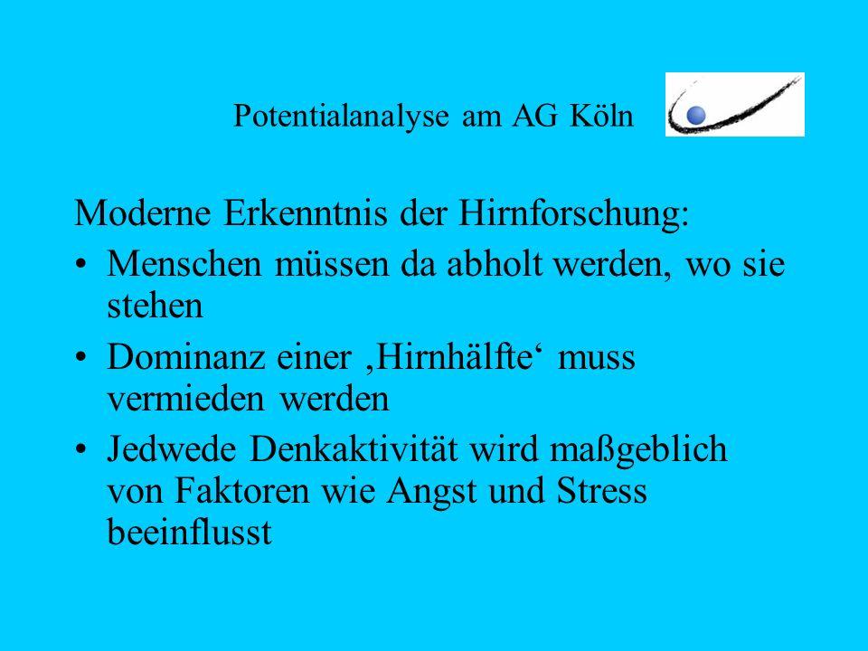 Potentialanalyse am AG Köln Moderne Erkenntnis der Hirnforschung: Menschen müssen da abholt werden, wo sie stehen Dominanz einer Hirnhälfte muss vermieden werden Jedwede Denkaktivität wird maßgeblich von Faktoren wie Angst und Stress beeinflusst