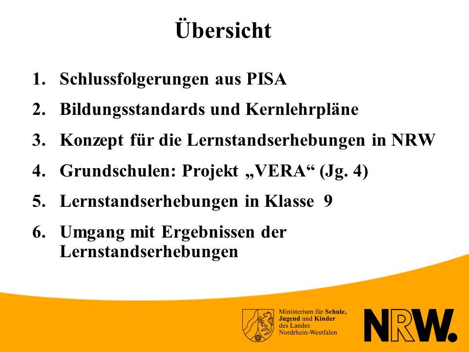 Übersicht 1.Schlussfolgerungen aus PISA 2.Bildungsstandards und Kernlehrpläne 3.Konzept für die Lernstandserhebungen in NRW 4.Grundschulen: Projekt VERA (Jg.