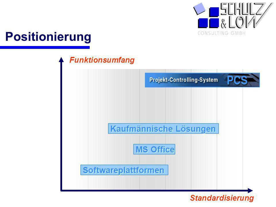 PCS Funktionsumfang Standardisierung Positionierung MS Office Softwareplattformen Kaufmännische Lösungen