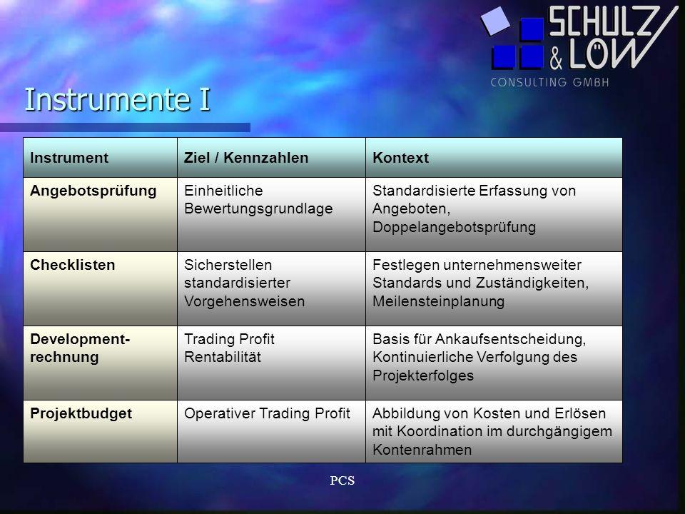 PCS Instrumente II InstrumentZiel / KennzahlenKontext KostenbudgetKostenplanung z.B.