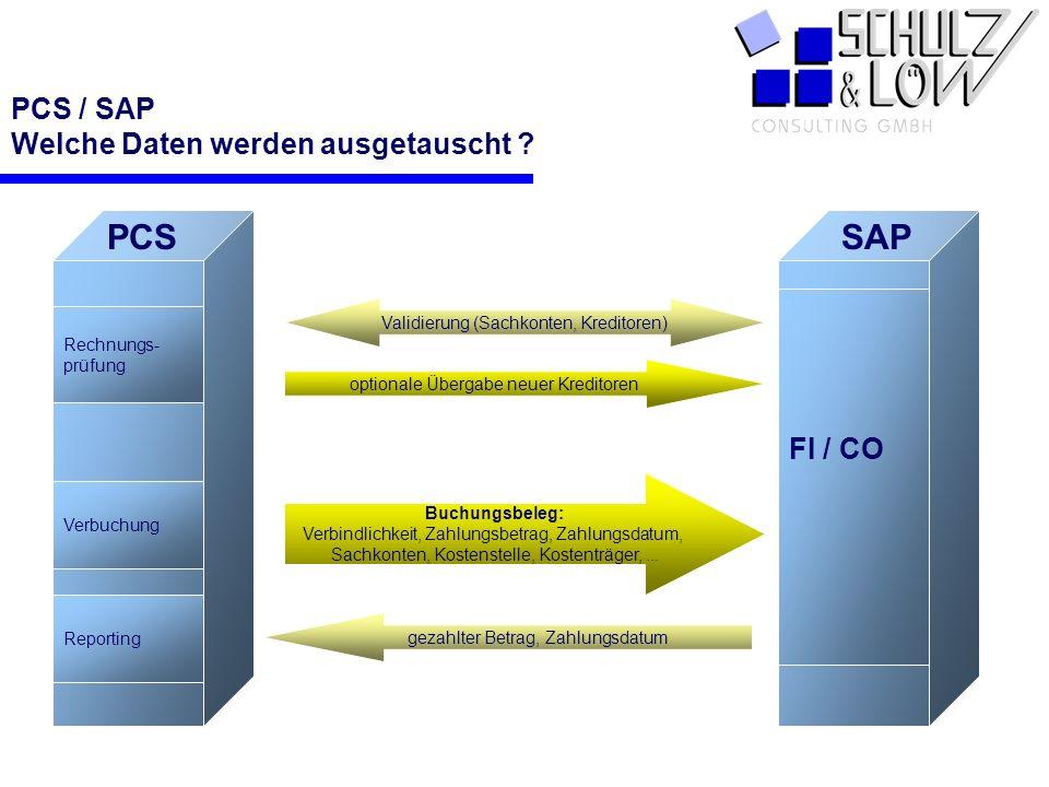 PCS PCS / SAP Welche Daten werden ausgetauscht ? Verbuchung Rechnungs- prüfung Validierung (Sachkonten, Kreditoren) optionale Übergabe neuer Kreditore