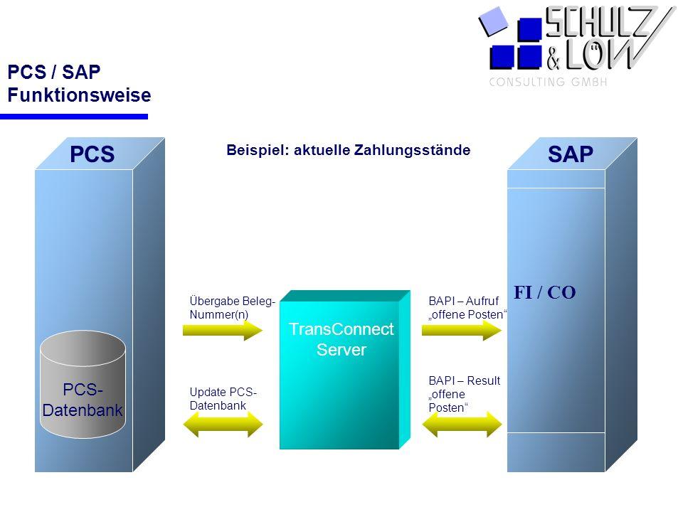 PCS SAP FI / CO TransConnect Server Beispiel: aktuelle Zahlungsstände Übergabe Beleg- Nummer(n) BAPI – Aufruf offene Posten BAPI – Result offene Poste